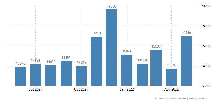 Mexico Imports of Worked Monumental Or Building Stone &