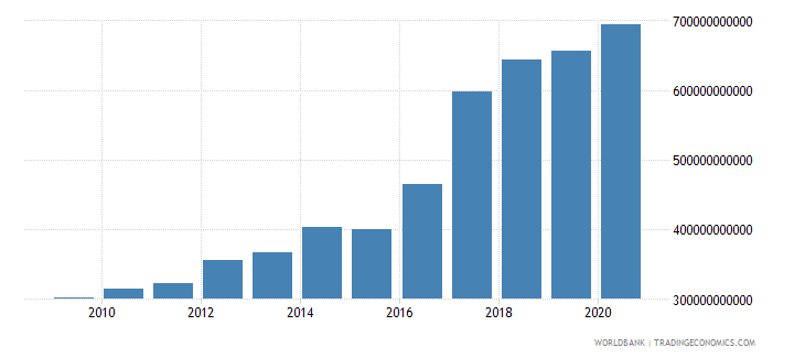 mexico interest payments current lcu wb data