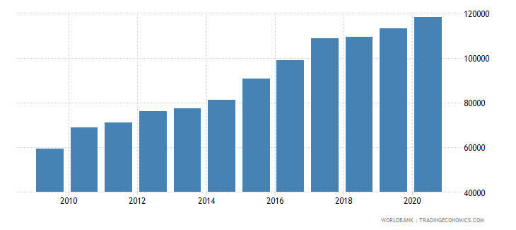 mexico trademark applications resident by count wb data