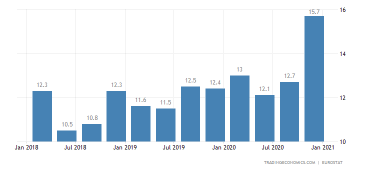 Montenegro Long Term Unemployment Rate
