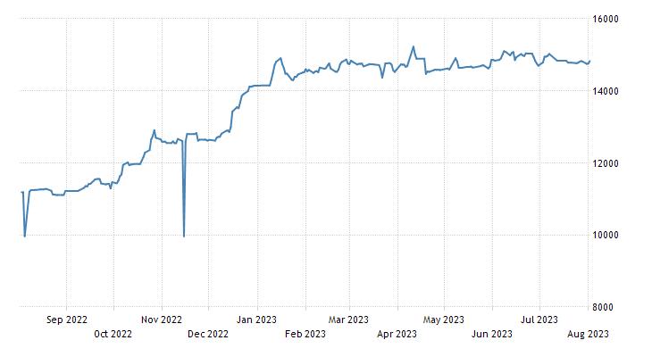 Montenegro Stock Market (Monex)