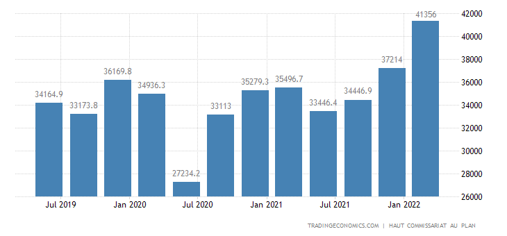 Morocco Gdp From Manufacturing