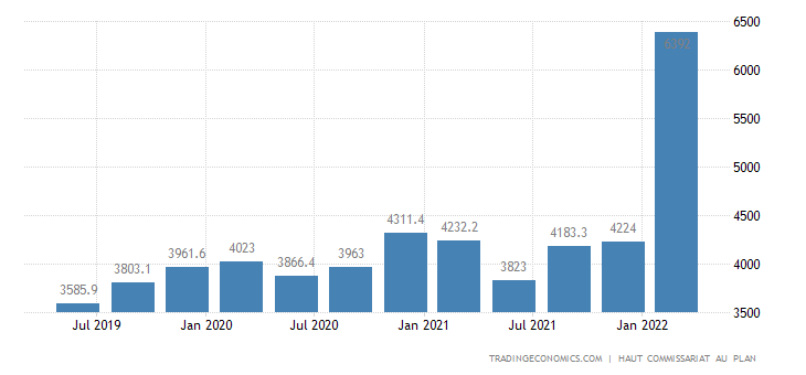 Morocco GDP From Mining