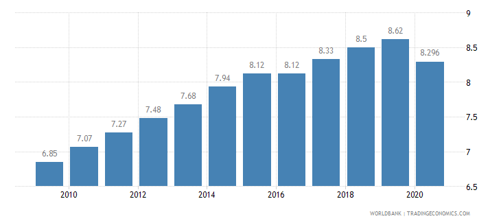nepal employees industry female percent of female employment wb data