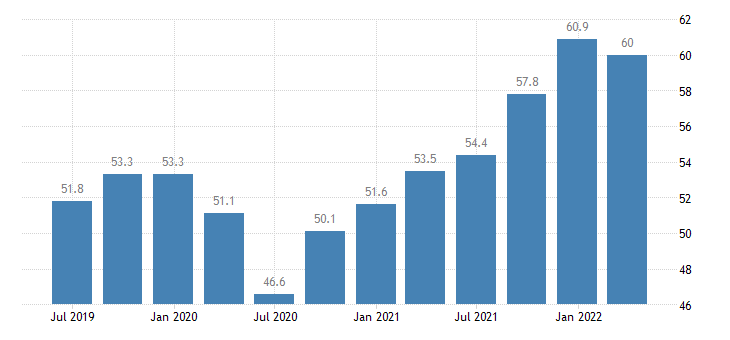 netherlands current account debit on goods eurostat data