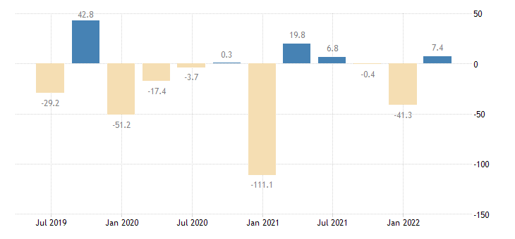 netherlands direct investment abroad assets eurostat data
