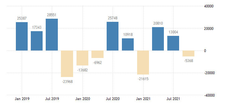 netherlands direct investment abroad financial account debt instruments eurostat data