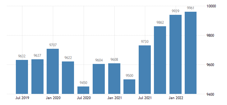 netherlands employment domestic concept total employment domestic concept eurostat data