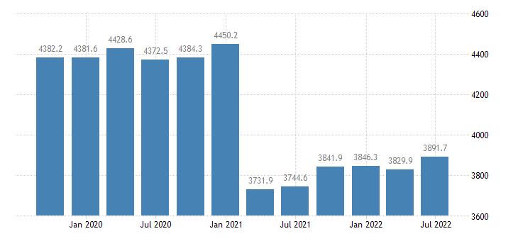 netherlands employment part time eurostat data