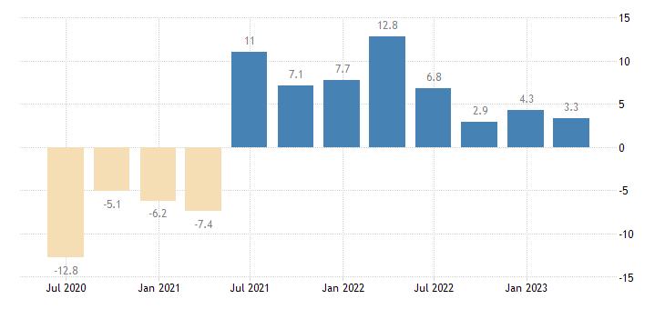 netherlands final consumption expenditure of households npish volumes eurostat data