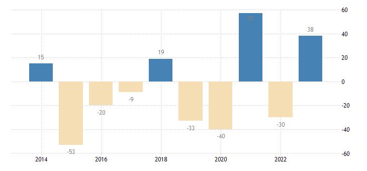 netherlands financial derivatives employee stock options central bank eurostat data