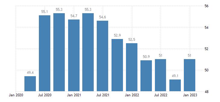 netherlands general gov gross debt edp concept consolidated eurostat data