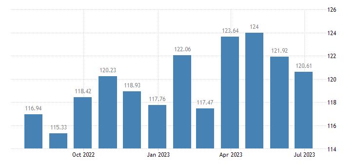 netherlands harmonised idx of consumer prices hicp books eurostat data