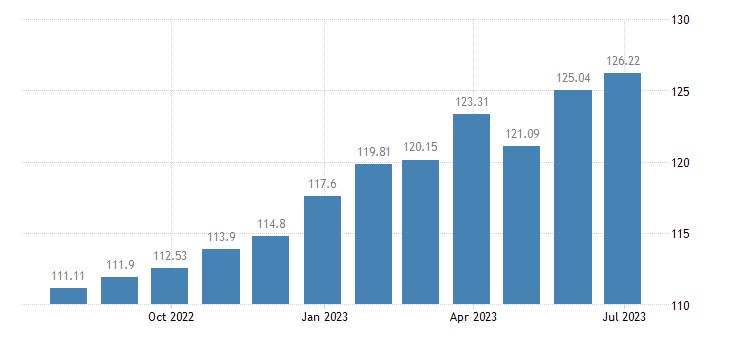 netherlands harmonised idx of consumer prices hicp chocolate eurostat data
