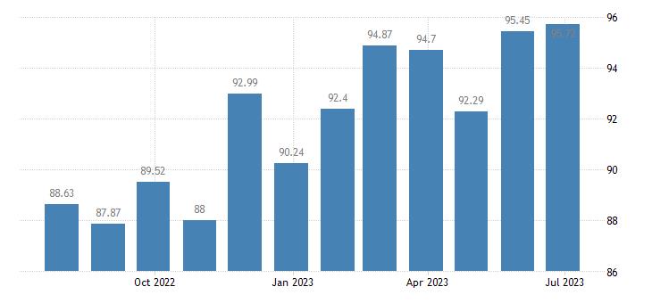 netherlands harmonised idx of consumer prices hicp cutlery flatware silverware eurostat data