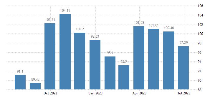 netherlands harmonised idx of consumer prices hicp footwear eurostat data