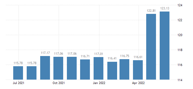 netherlands harmonised idx of consumer prices hicp miscellaneous printed matter eurostat data