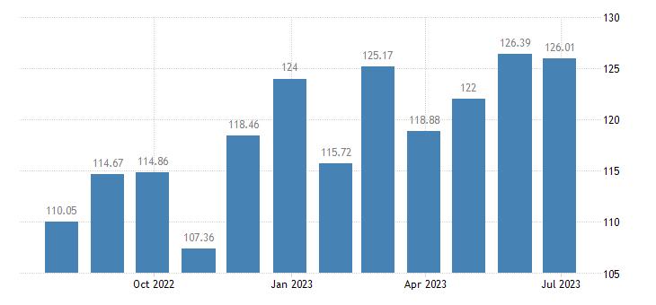 netherlands harmonised idx of consumer prices hicp non electric kitchen utensils articles eurostat data