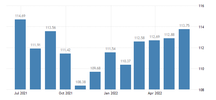 netherlands harmonised idx of consumer prices hicp other furniture furnishings eurostat data