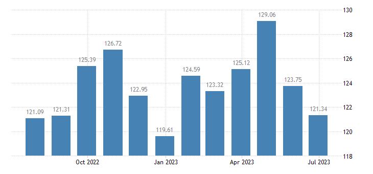 netherlands harmonised idx of consumer prices hicp other non fiction books eurostat data