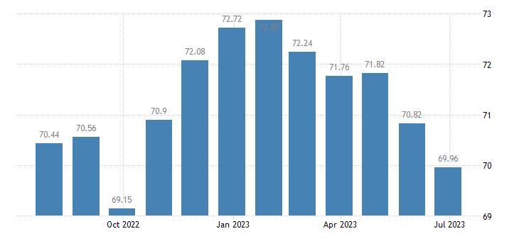 netherlands harmonised idx of consumer prices hicp personal computers eurostat data