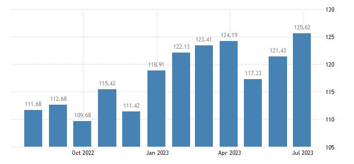 netherlands harmonised idx of consumer prices hicp photographic services eurostat data