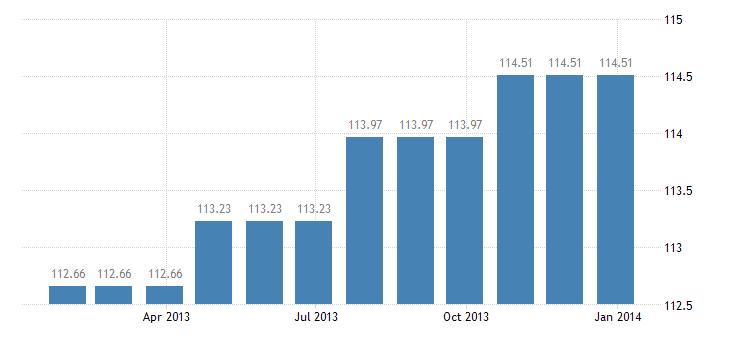 netherlands harmonised idx of consumer prices hicp repair hire of footwear eurostat data