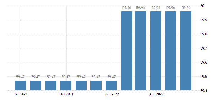 netherlands harmonised idx of consumer prices hicp services to maintain people in their private homes eurostat data