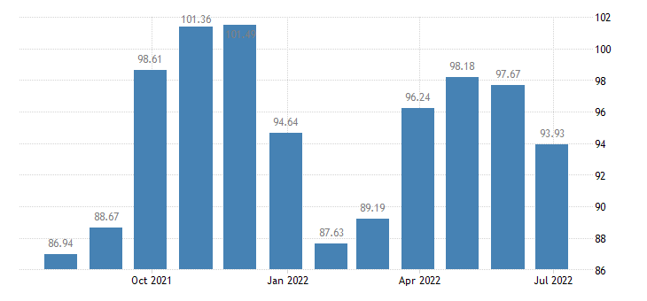 netherlands harmonised idx of consumer prices hicp shoes other footwear eurostat data