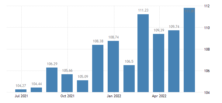 netherlands harmonised idx of consumer prices hicp small electric household appliances eurostat data