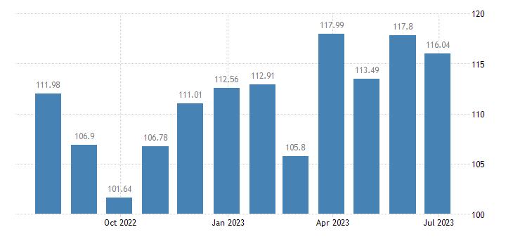 netherlands harmonised idx of consumer prices hicp tea eurostat data