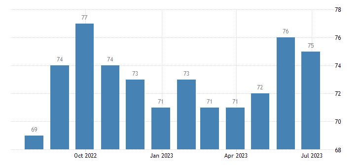 netherlands harmonised unemployment less than 25 years females eurostat data