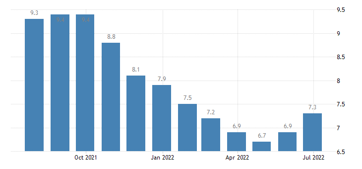 netherlands harmonised unemployment rate less than 25 years males eurostat data
