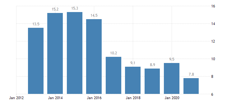 netherlands housing cost overburden rate males eurostat data