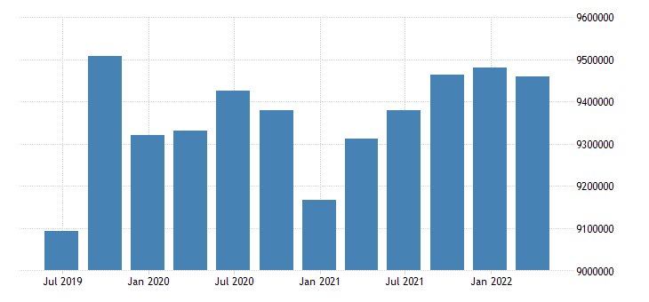 netherlands international investment position assets positions at the end of period eurostat data