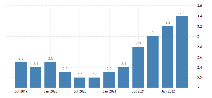 netherlands job vacancy rate public administration defence education human health social work activities eurostat data