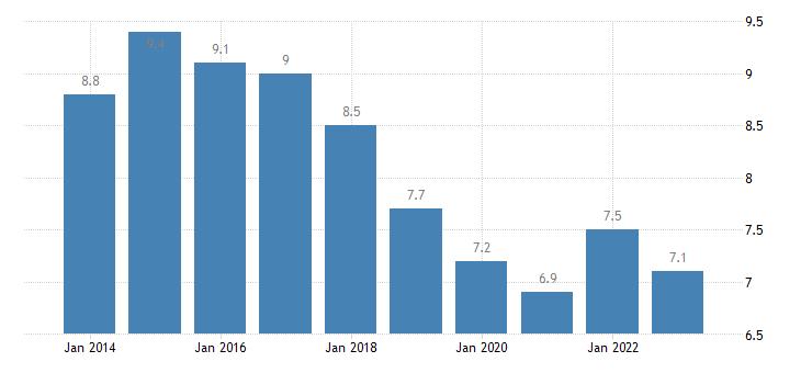 netherlands jobless households males eurostat data