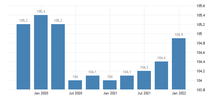 netherlands labour input employment number of persons employed eurostat data