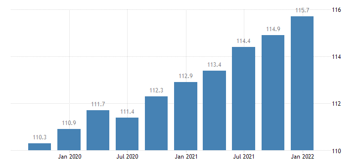 netherlands labour input in construction employment number of persons employed eurostat data