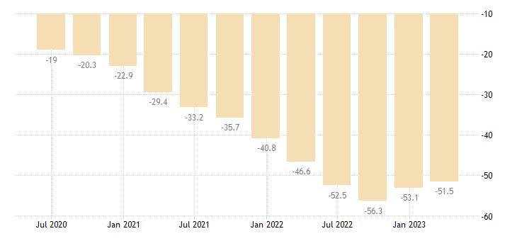 netherlands net external debt eurostat data