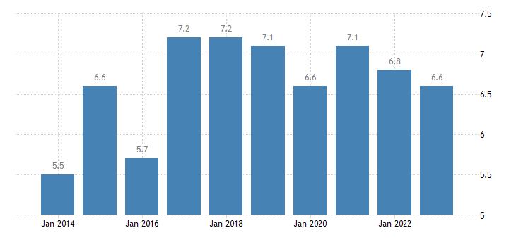 netherlands overcrowding rate single person eurostat data