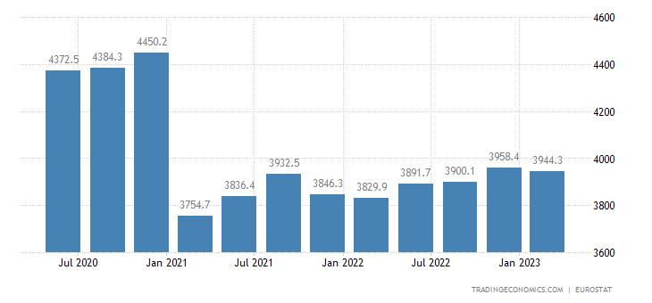 Netherlands Part Time Employment