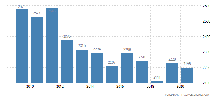 netherlands patent applications residents wb data