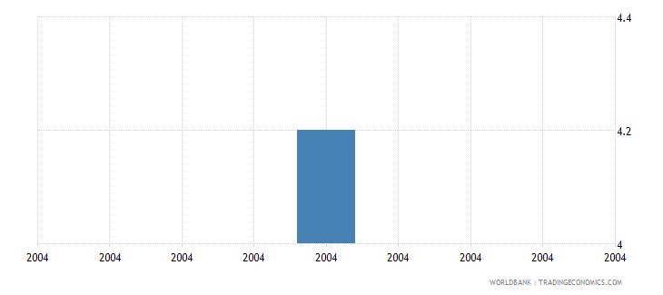 new zealand intentional homicide rate per 100 000 people who wb data