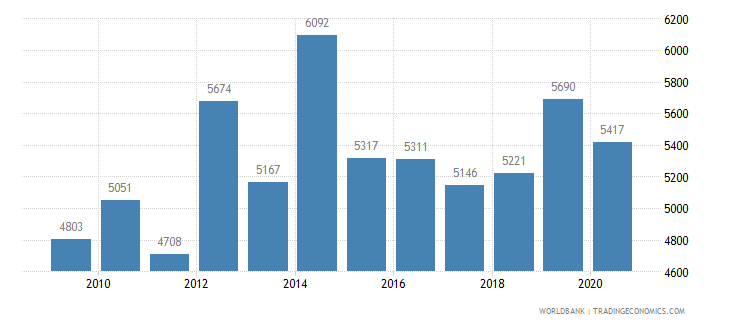 new zealand patent applications nonresidents wb data