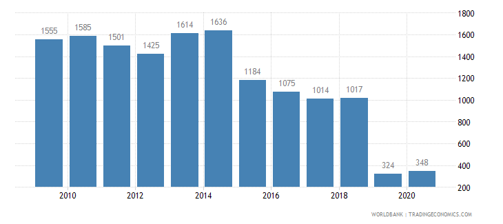 new zealand patent applications residents wb data