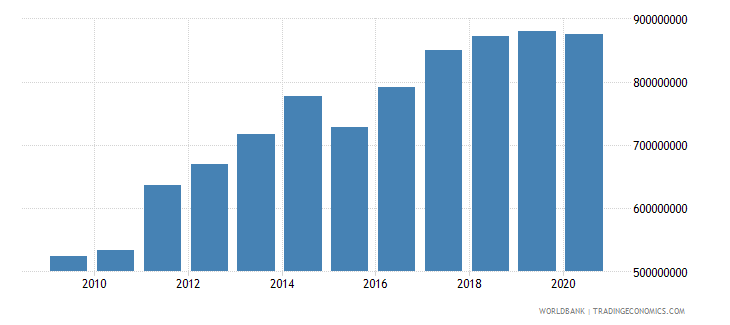 new zealand workers remittances and compensation of employees paid us dollar wb data