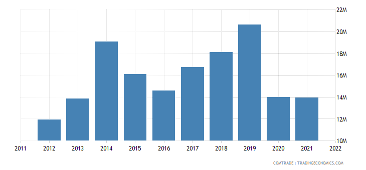 pakistan exports italy footwear gaiters like