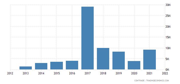 pakistan exports japan articles iron steel