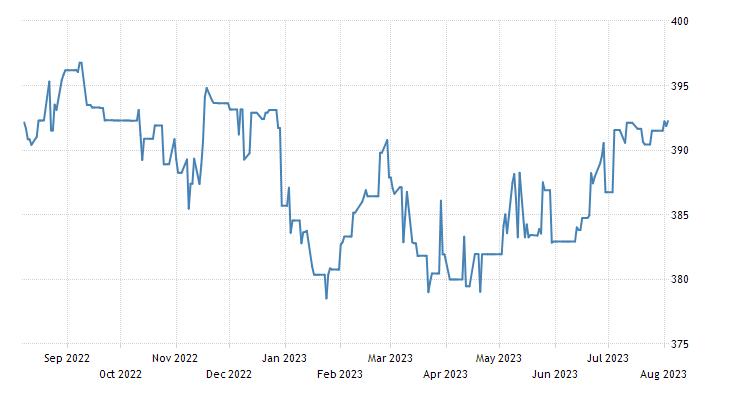 Panama Stock Market (BVPSI)